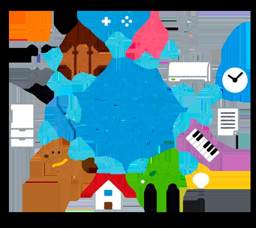 家電のネットワーク