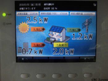太陽光モニターの確認